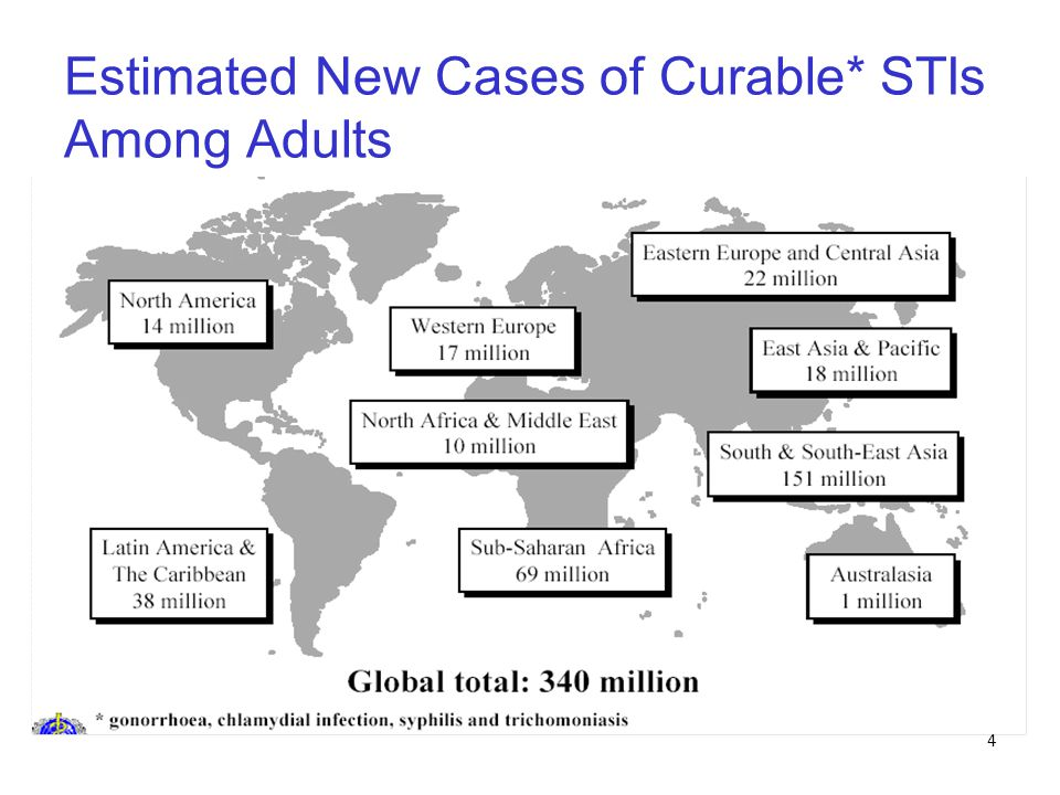 Estimated New Cases of Curable* STIs Among Adults