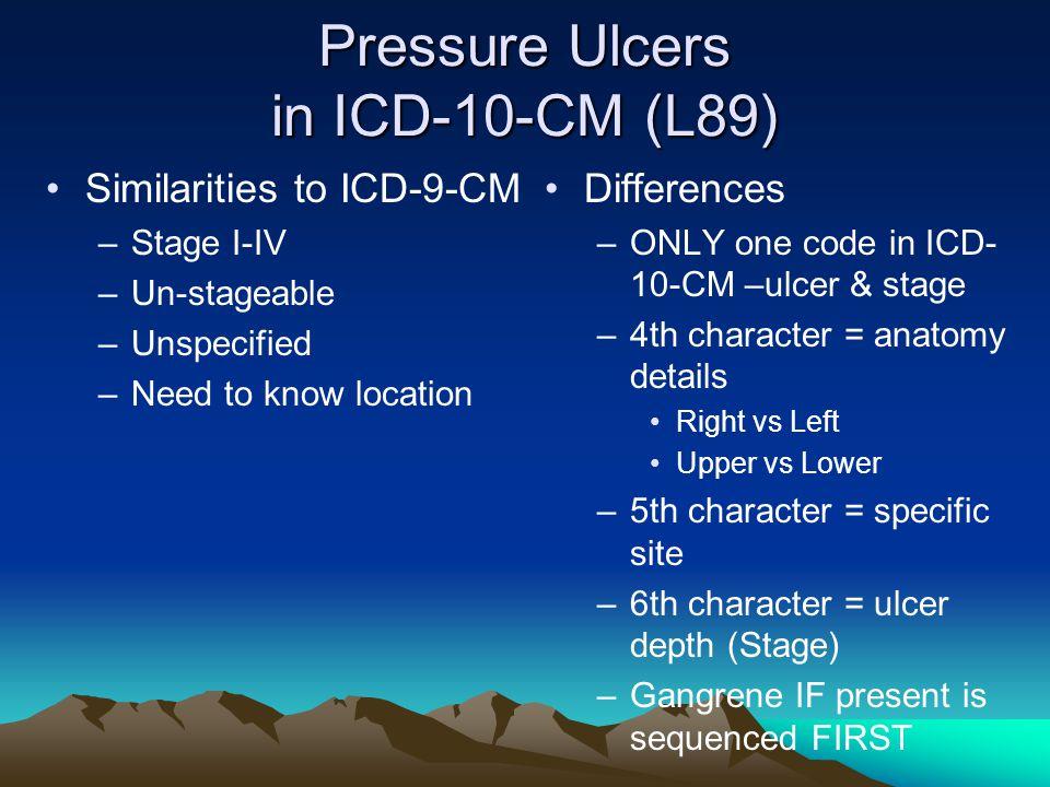 Pressure Ulcers in ICD-10-CM (L89)