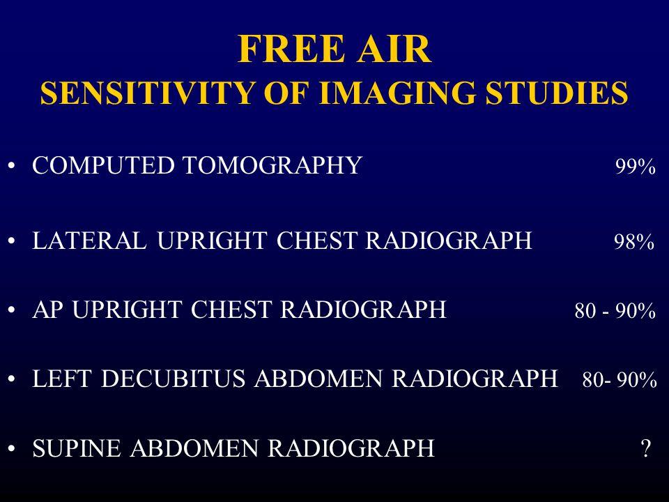 FREE AIR SENSITIVITY OF IMAGING STUDIES