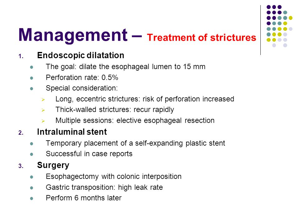 Management – Treatment of strictures