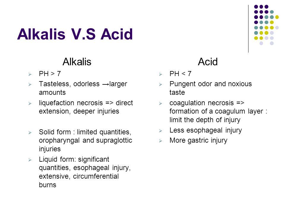 Alkalis V.S Acid Alkalis Acid PH > 7