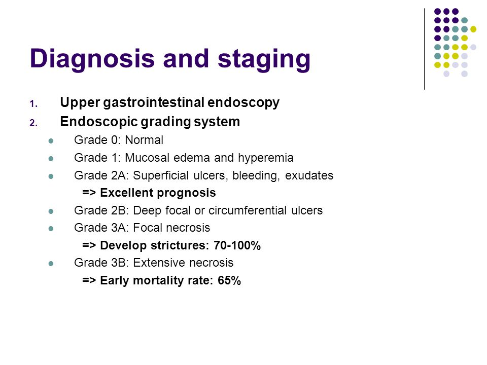 Diagnosis and staging Upper gastrointestinal endoscopy