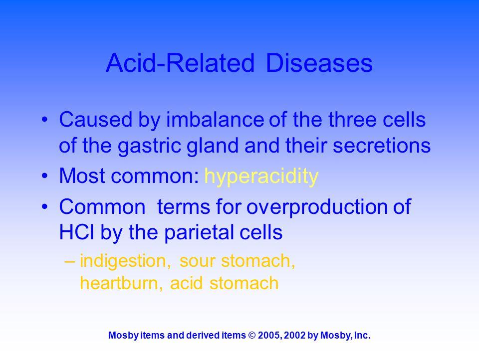 Acid-Related Diseases