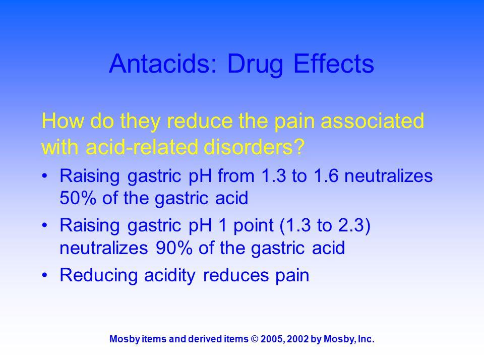 Antacids: Drug Effects