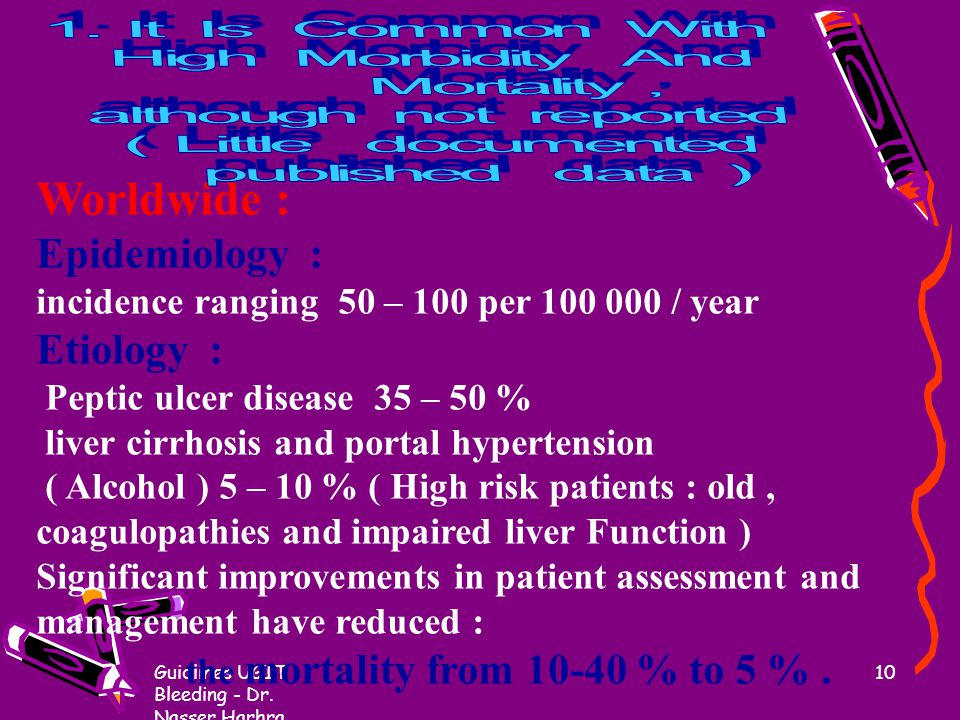 Worldwide : Epidemiology : Etiology : 1. It Is Common With