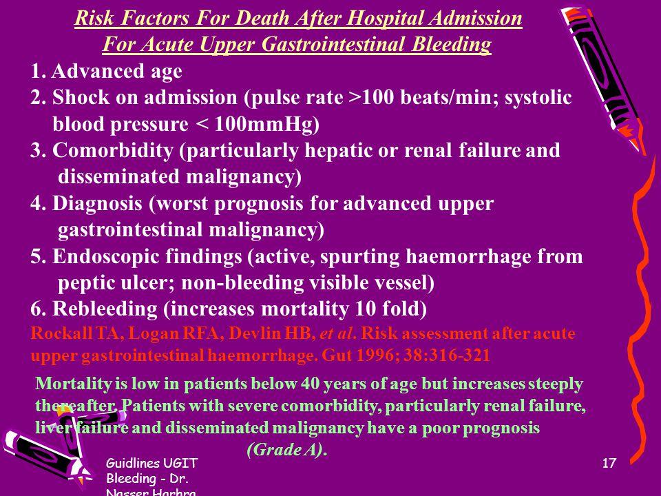 Risk Factors For Death After Hospital Admission