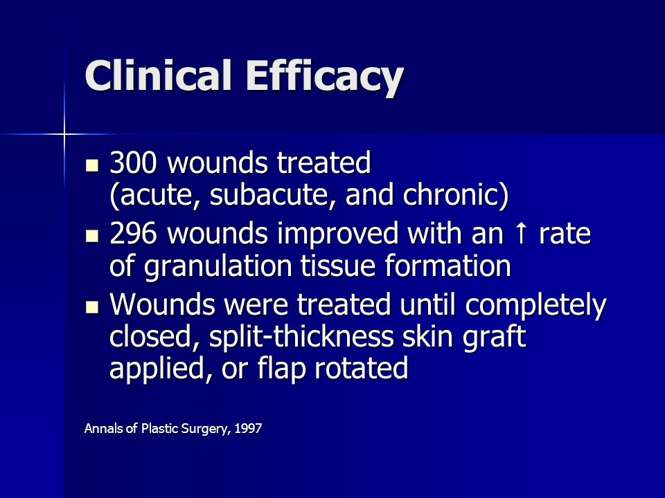 Clinical Efficacy 300 wounds treated (acute, subacute, and chronic)