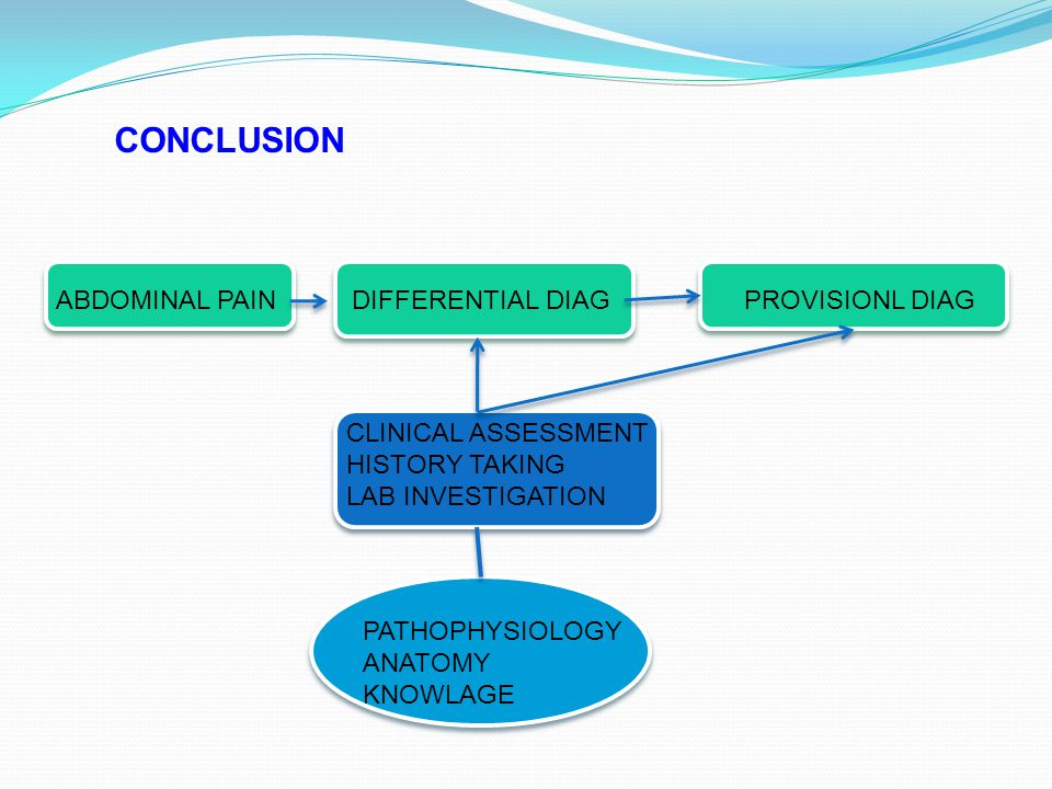 CONCLUSION ABDOMINAL PAIN DIFFERENTIAL DIAG PROVISIONL DIAG