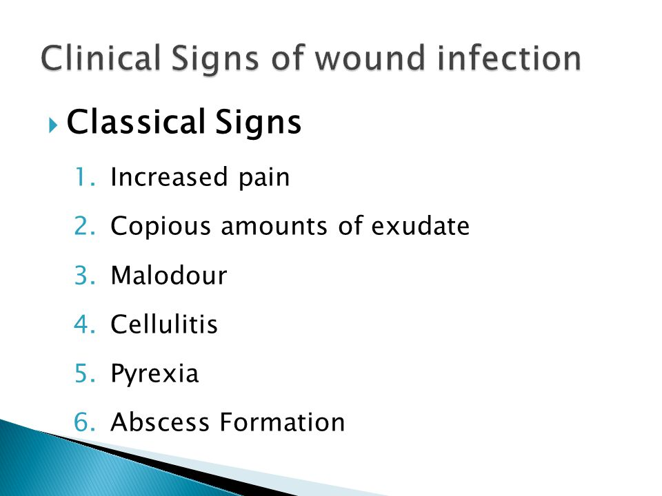Clinical Signs of wound infection