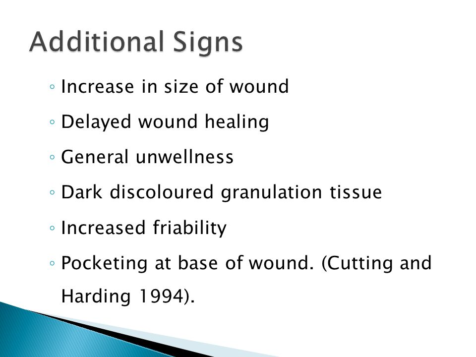 Additional Signs Increase in size of wound Delayed wound healing