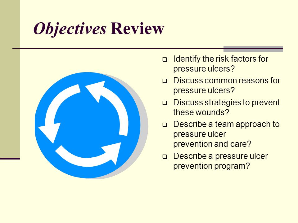 Objectives Review Identify the risk factors for pressure ulcers