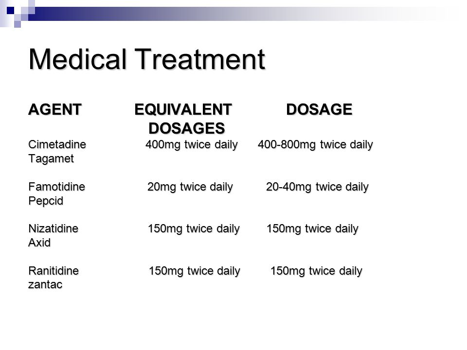 Medical Treatment AGENT EQUIVALENT DOSAGE DOSAGES