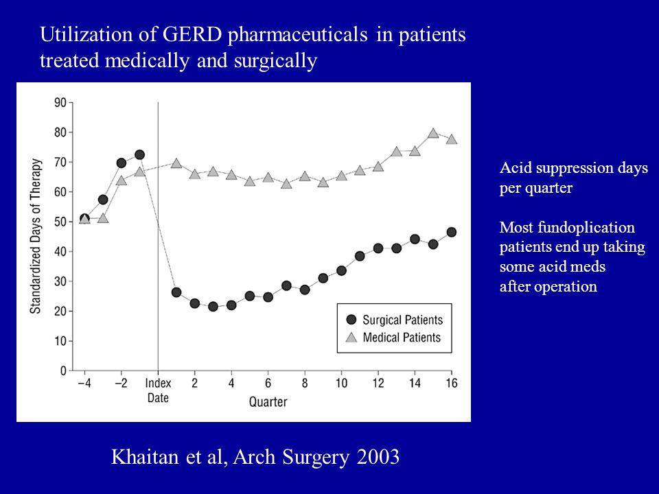 Utilization of GERD pharmaceuticals in patients
