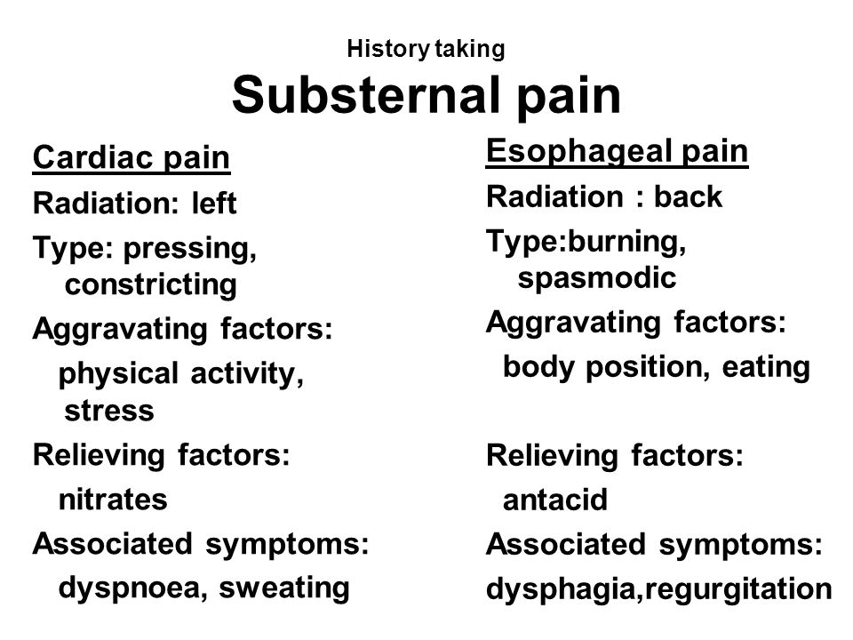 History taking Substernal pain