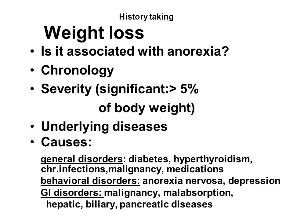 History taking Weight loss