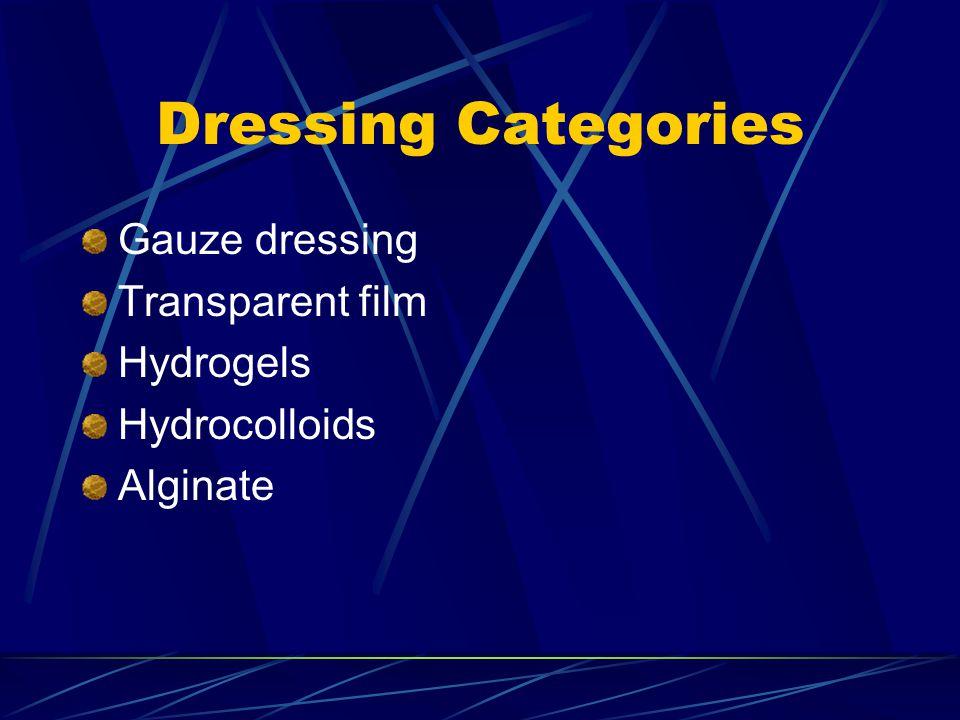 Dressing Categories Gauze dressing Transparent film Hydrogels