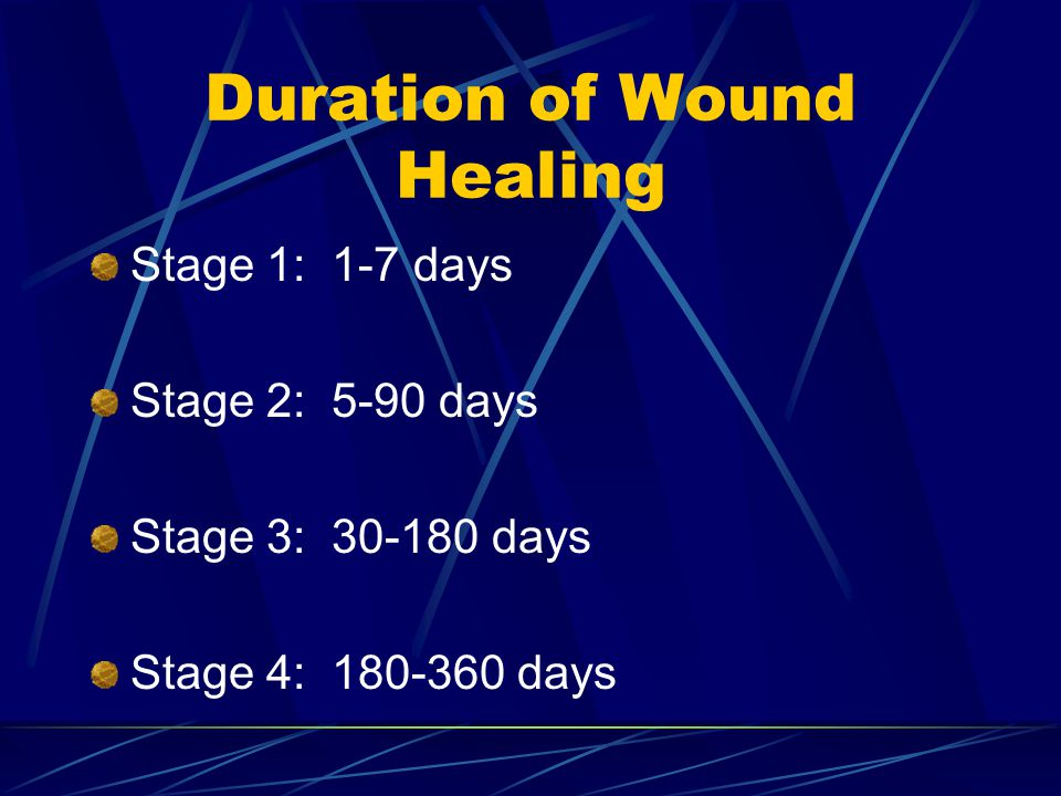 Duration of Wound Healing