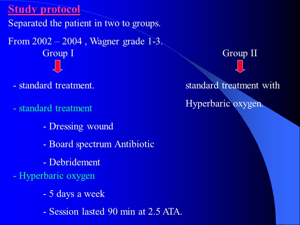 Study protocol Separated the patient in two to groups.