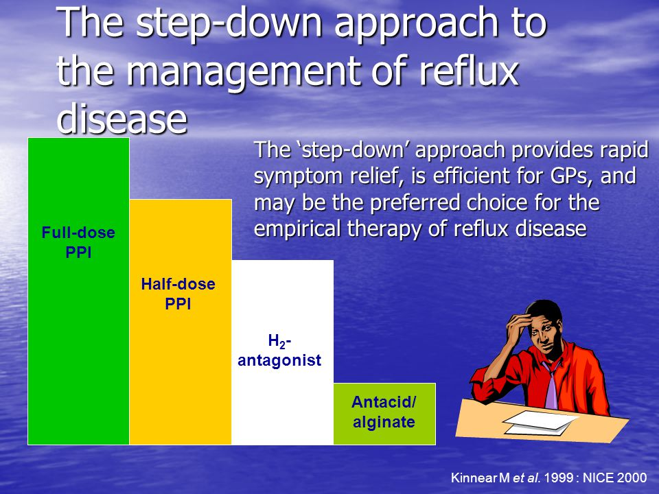 The step-down approach to the management of reflux disease