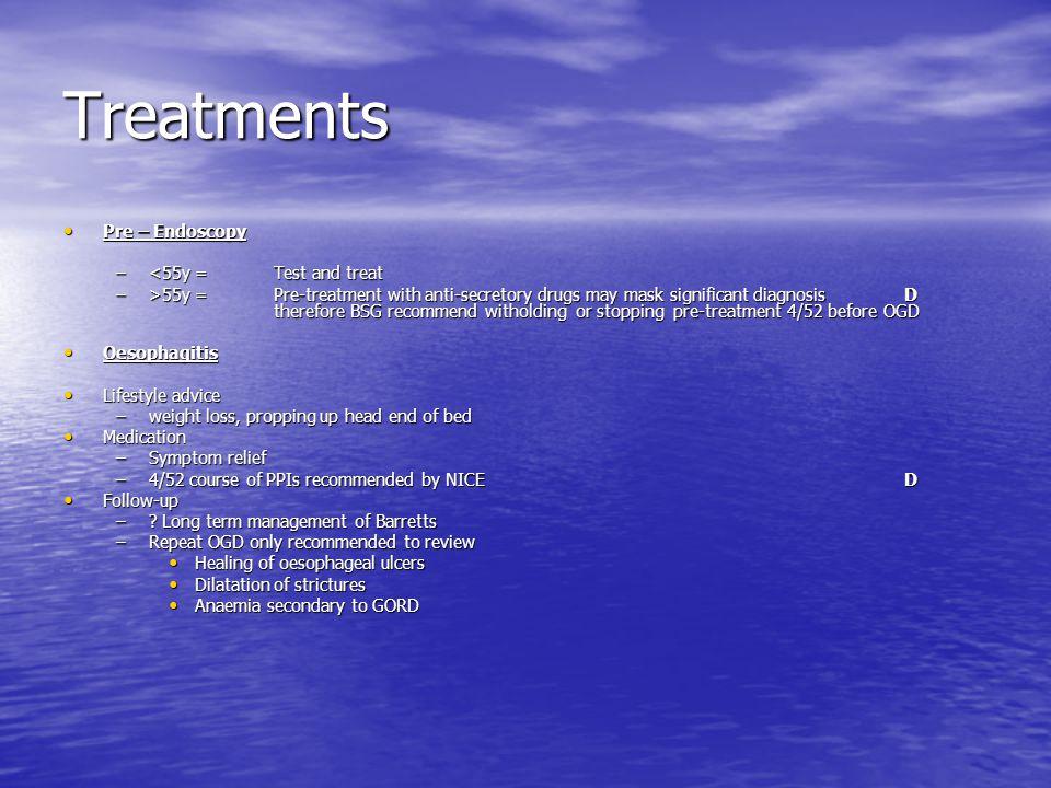 Treatments Pre – Endoscopy <55y = Test and treat