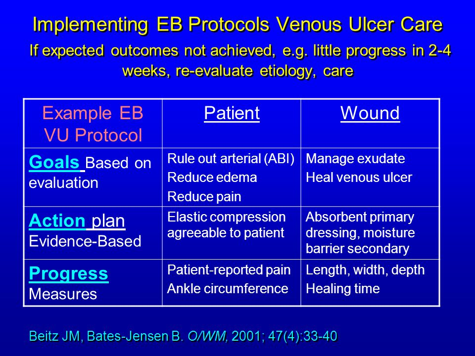 Implementing EB Protocols Venous Ulcer Care If expected outcomes not achieved, e.g. little progress in 2-4 weeks, re-evaluate etiology, care