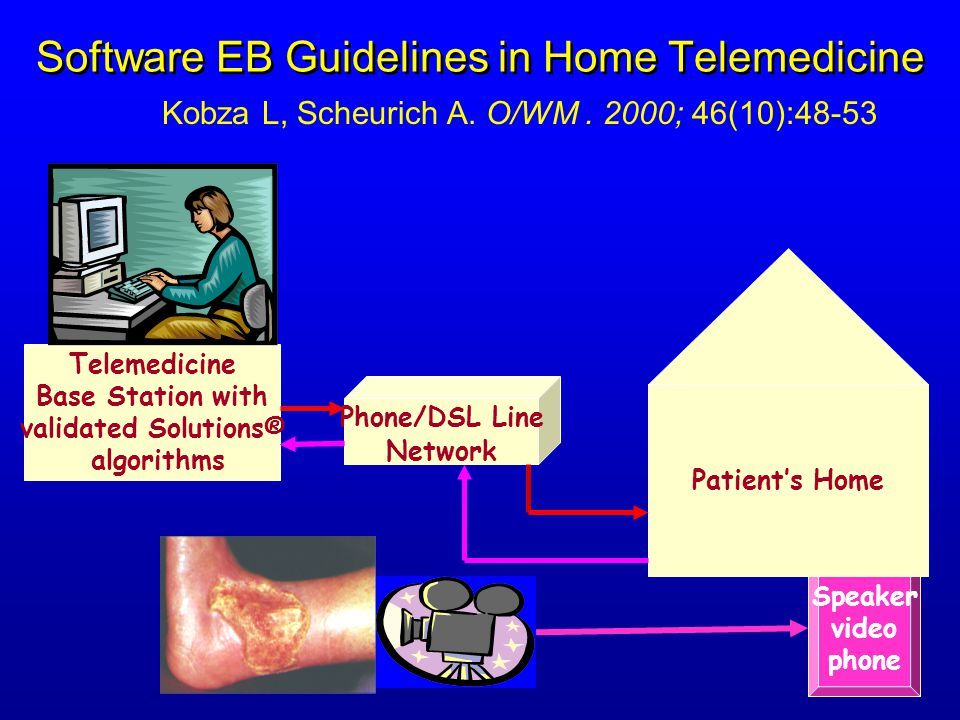 Software EB Guidelines in Home Telemedicine