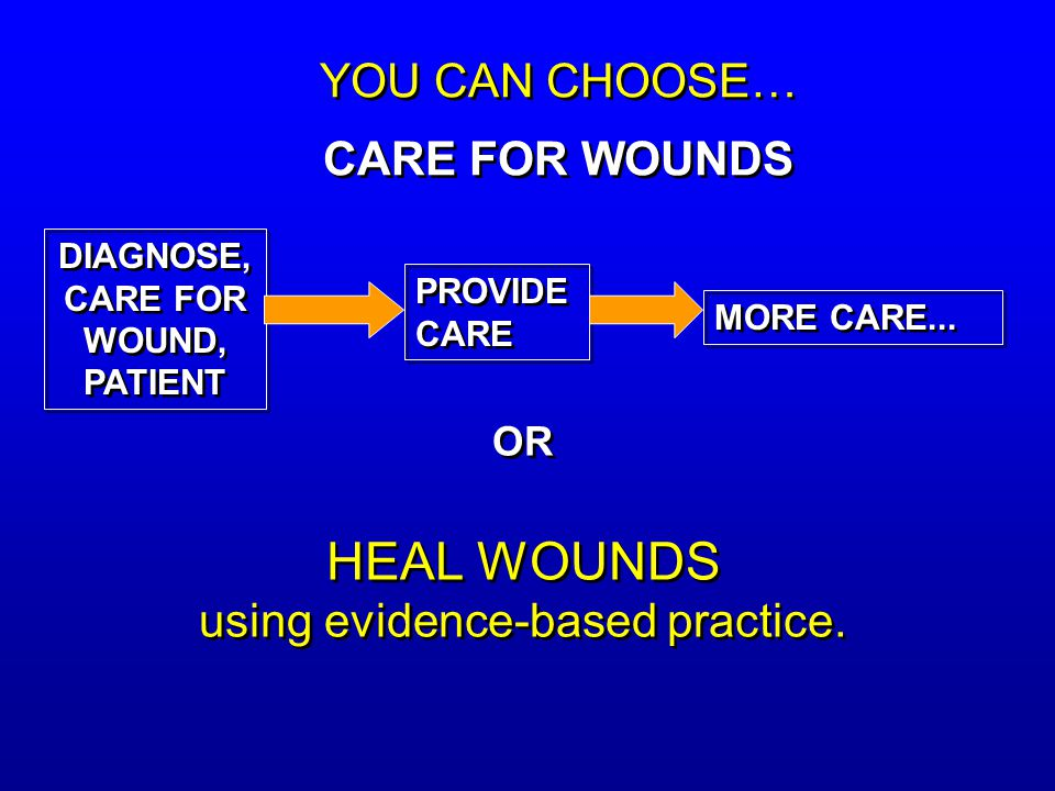 YOU CAN CHOOSE… CARE FOR WOUNDS