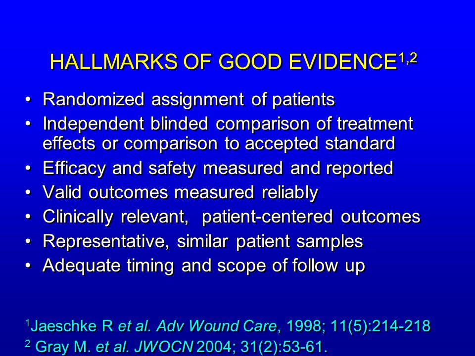 HALLMARKS OF GOOD EVIDENCE1,2