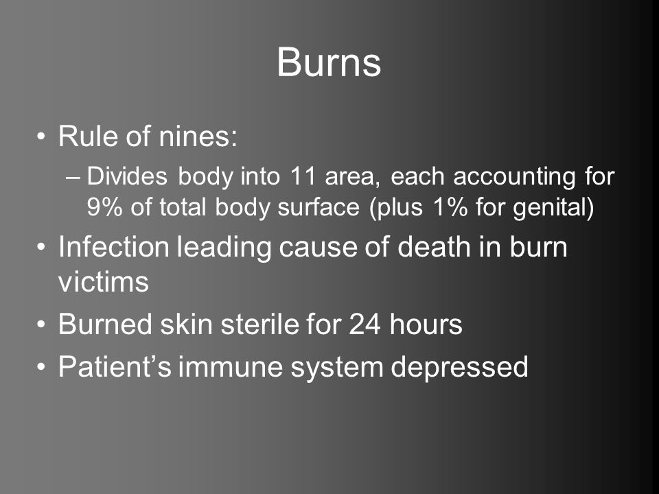 Burns Rule of nines: Infection leading cause of death in burn victims