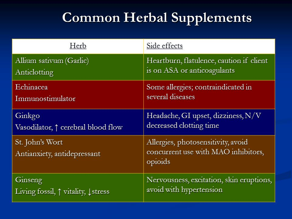 Common Herbal Supplements