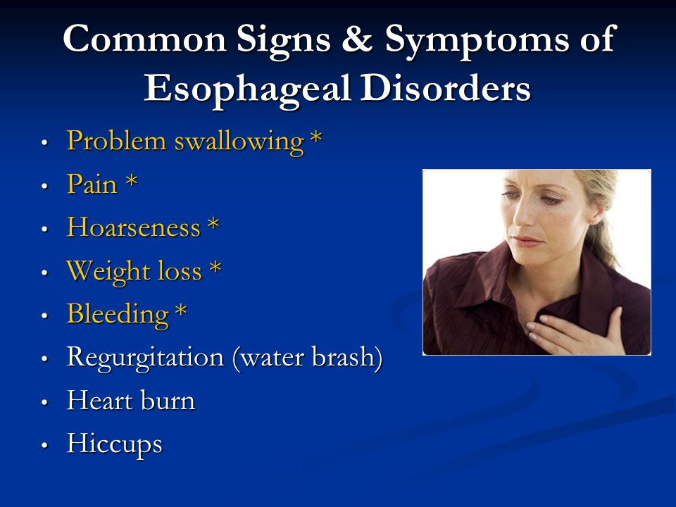 Common Signs & Symptoms of Esophageal Disorders