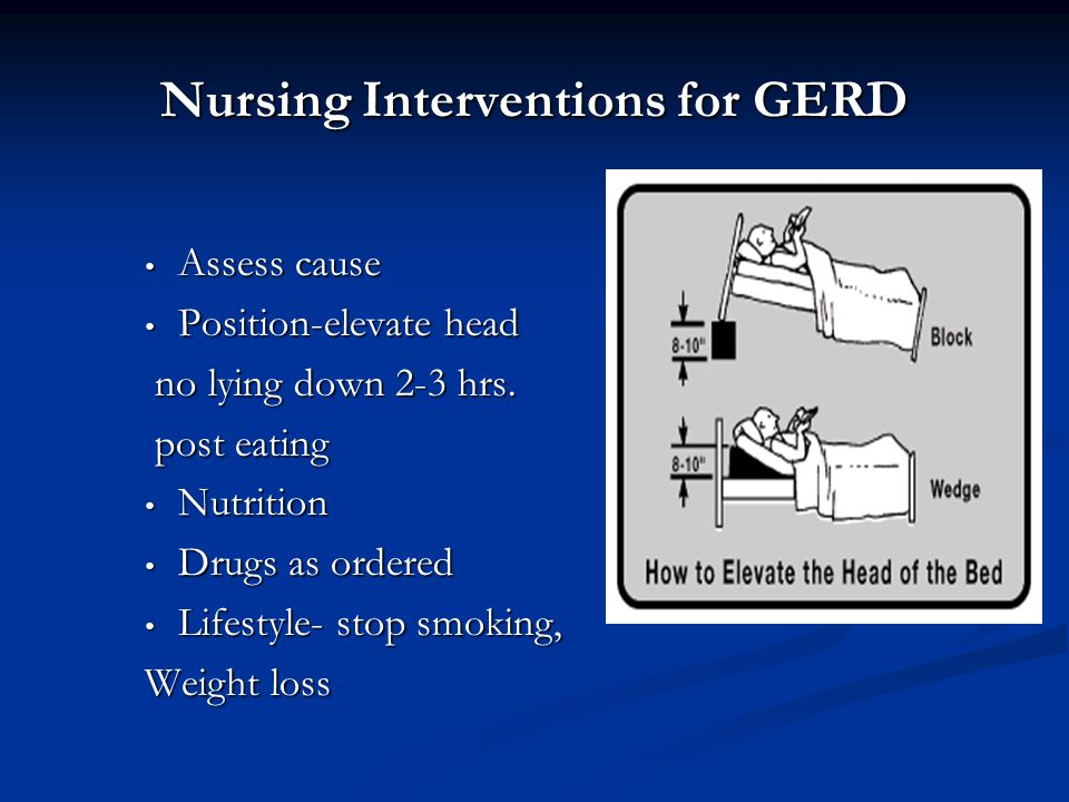 Nursing Interventions for GERD
