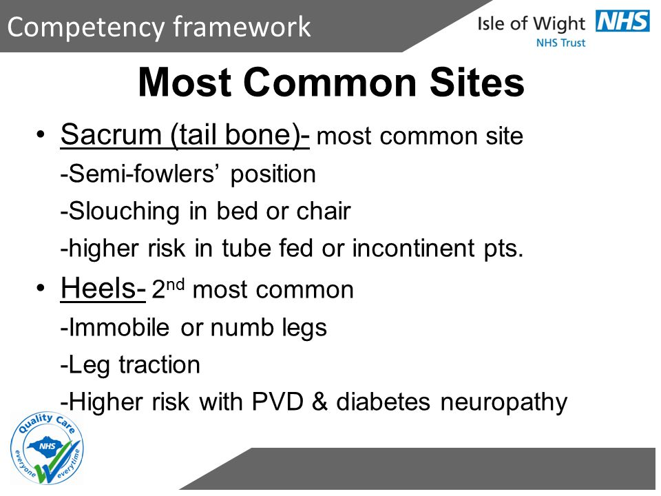 Most Common Sites Competency framework
