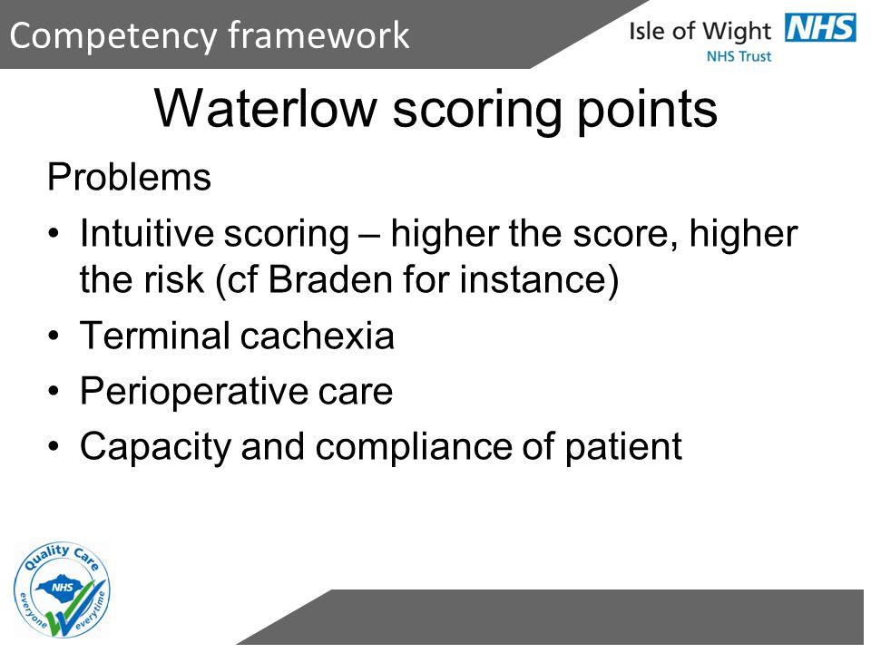 Waterlow scoring points