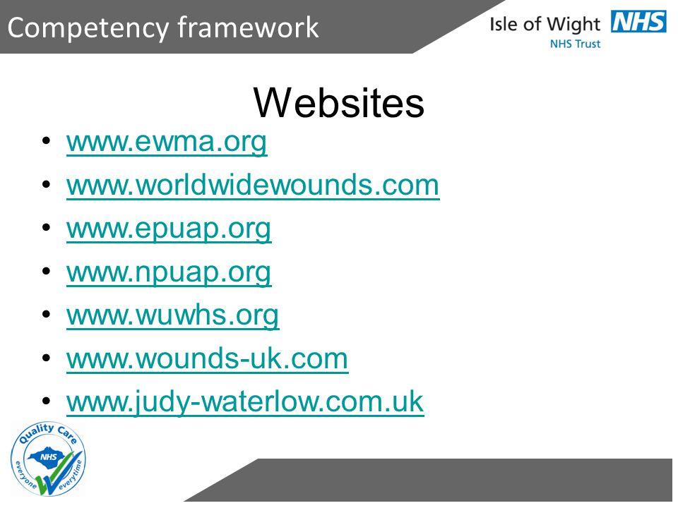 Websites Competency framework www.ewma.org www.worldwidewounds.com