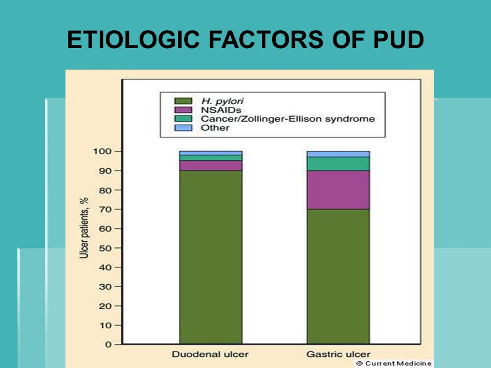 ETIOLOGIC FACTORS OF PUD