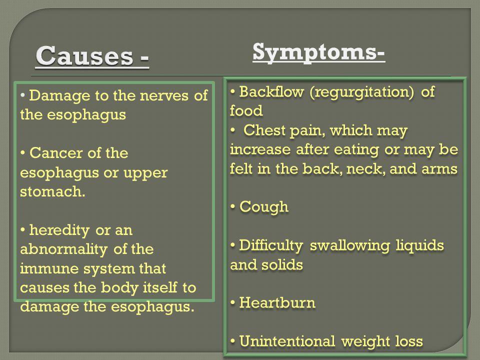 Causes - Symptoms- Backflow (regurgitation) of food