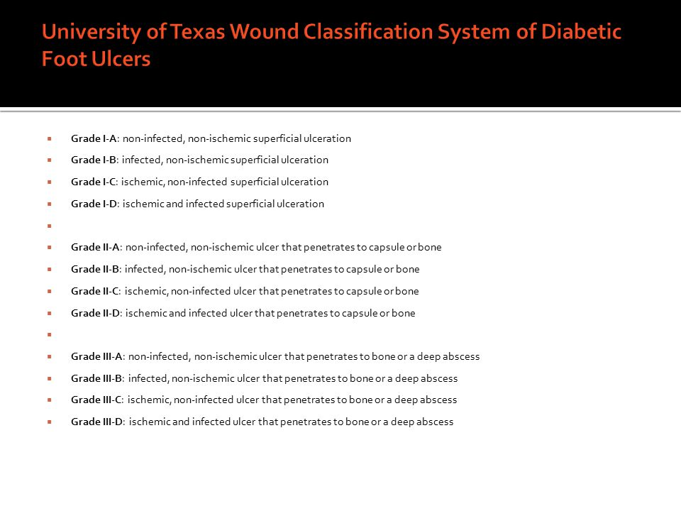 University of Texas Wound Classification System of Diabetic Foot Ulcers