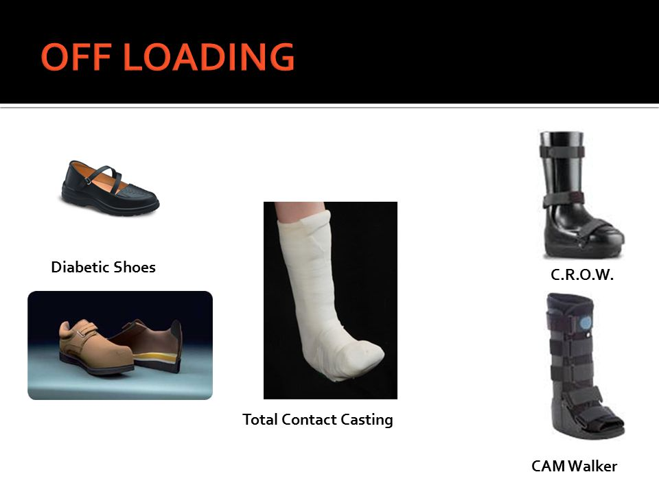 OFF LOADING Diabetic Shoes C.R.O.W. Total Contact Casting CAM Walker