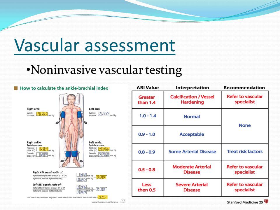 Vascular assessment Noninvasive vascular testing