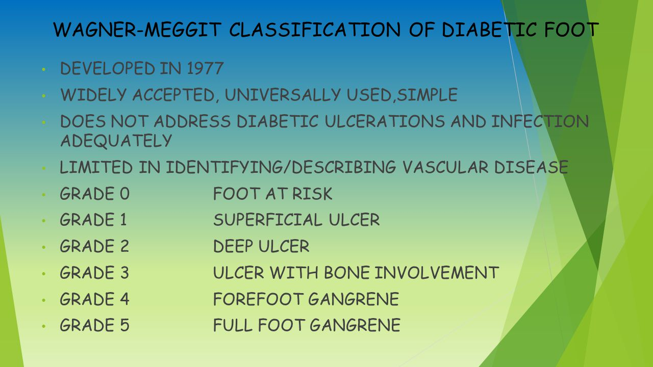 WAGNER-MEGGIT CLASSIFICATION OF DIABETIC FOOT