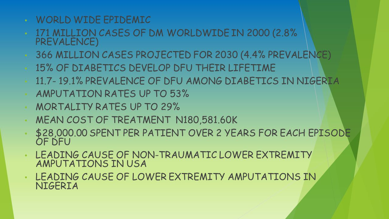 WORLD WIDE EPIDEMIC 171 MILLION CASES OF DM WORLDWIDE IN 2000 (2.8% PREVALENCE) 366 MILLION CASES PROJECTED FOR 2030 (4.4% PREVALENCE)