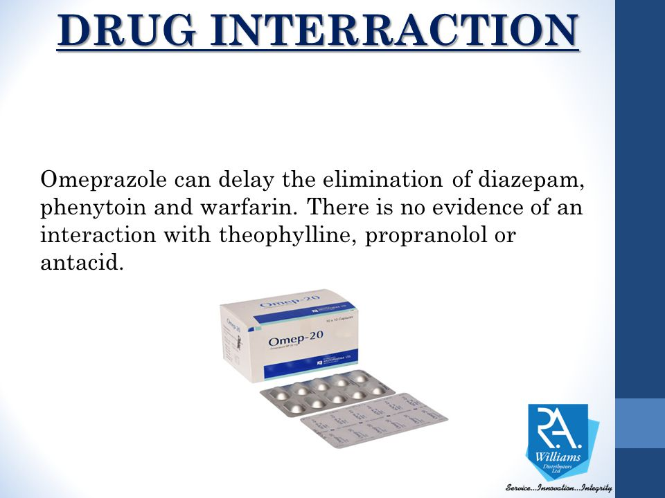 DRUG INTERRACTION