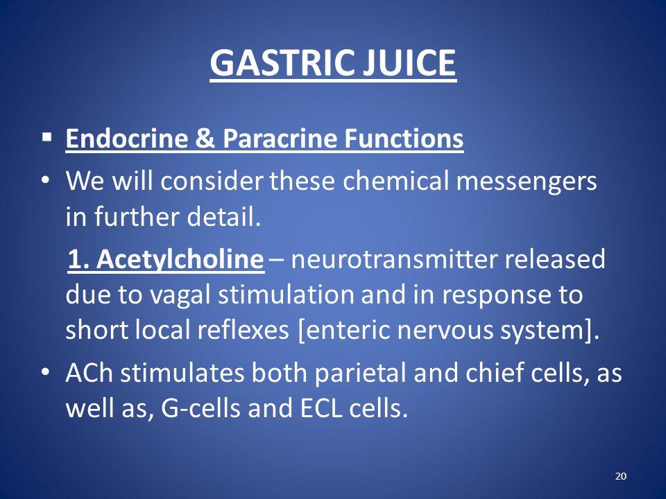 GASTRIC JUICE Endocrine & Paracrine Functions