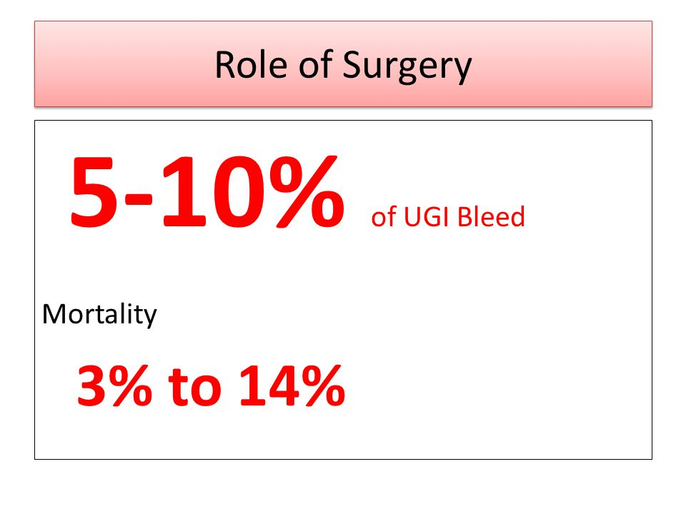 Role of Surgery 5-10% of UGI Bleed Mortality 3% to 14%