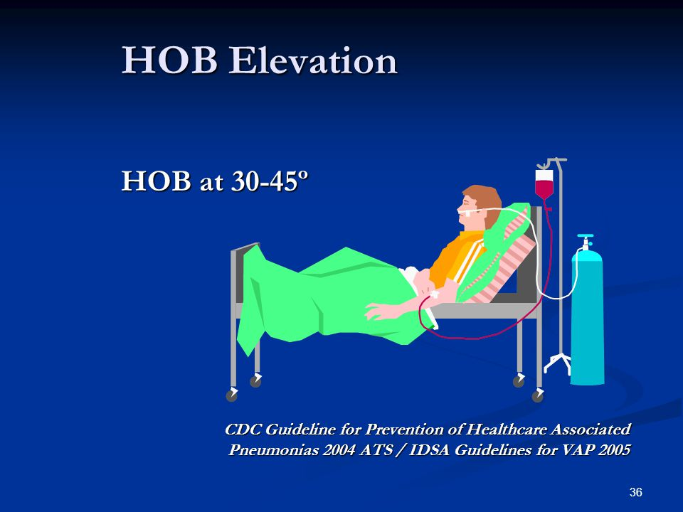 HOB Elevation HOB at 30-45º. Positioning HOB in an elevated angle, if not medically contraindicated, is very important.