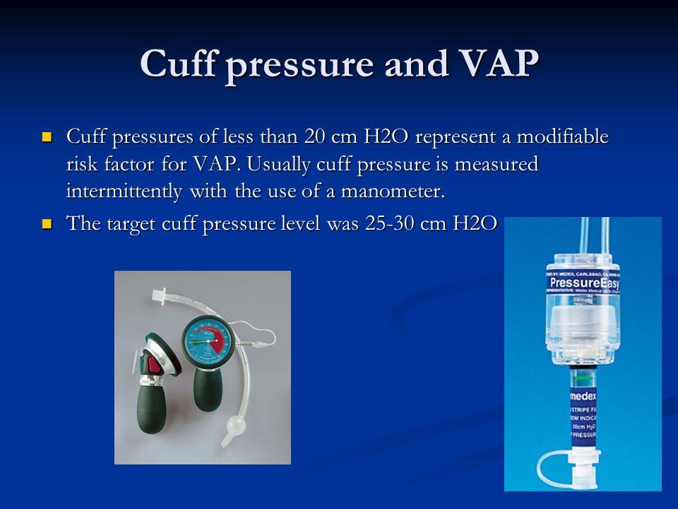 Cuff pressure and VAP
