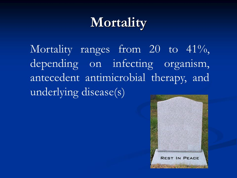Mortality Mortality ranges from 20 to 41%, depending on infecting organism, antecedent antimicrobial therapy, and underlying disease(s)