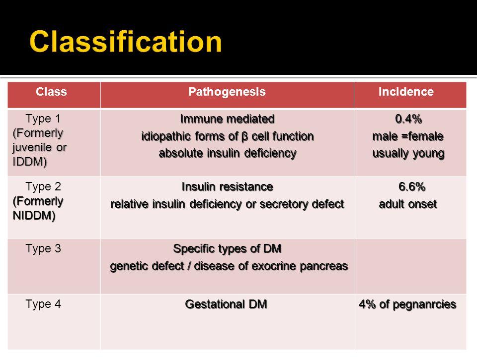 Classification Class Pathogenesis Incidence