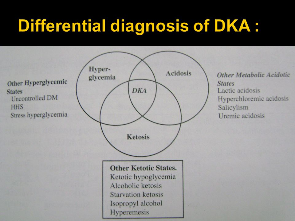 Differential diagnosis of DKA :